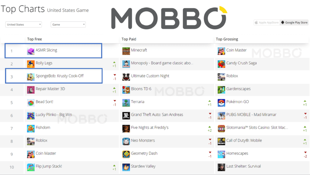 Android Top Charts on MOBBO